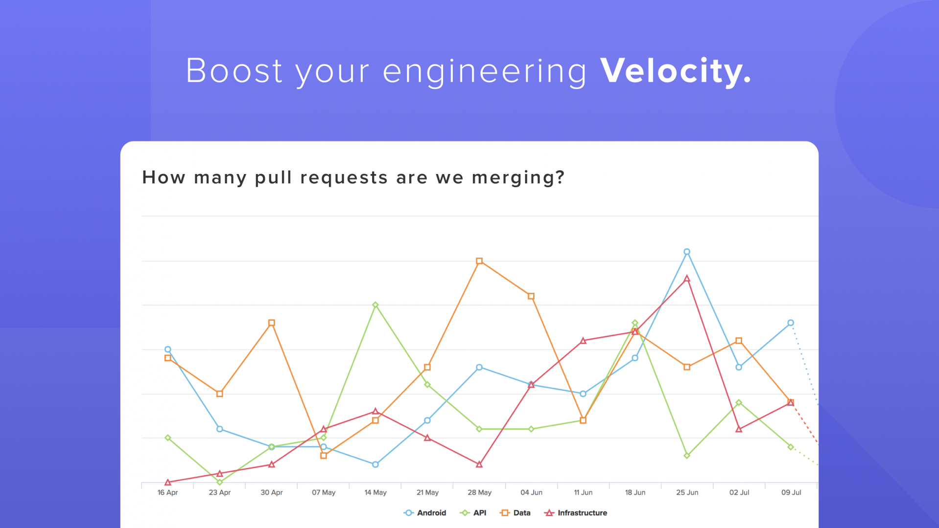 Pull Requests Merged