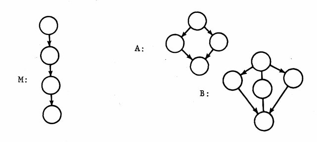 Graph Theoretic Complexity