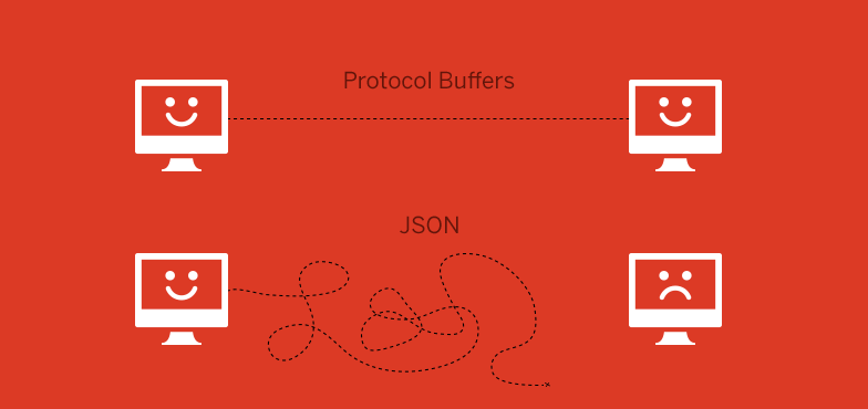 Protocol Buffers JSON