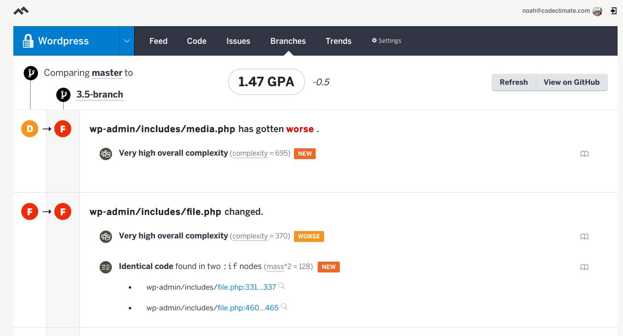 PHP Branch Comparison